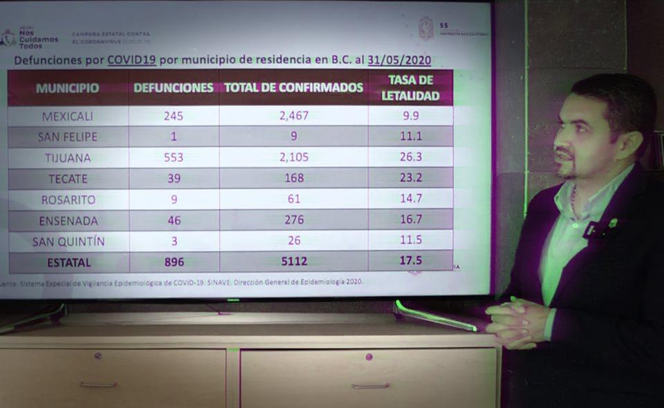 Tijuana y Tecate, municipios de BC con mayor letalidad por Covid-19