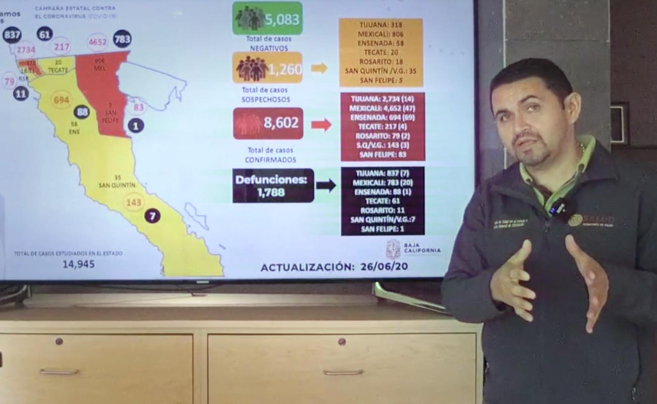 Registra Ensenada 69 casos activos de Covid-19 en las últimas 24 horas