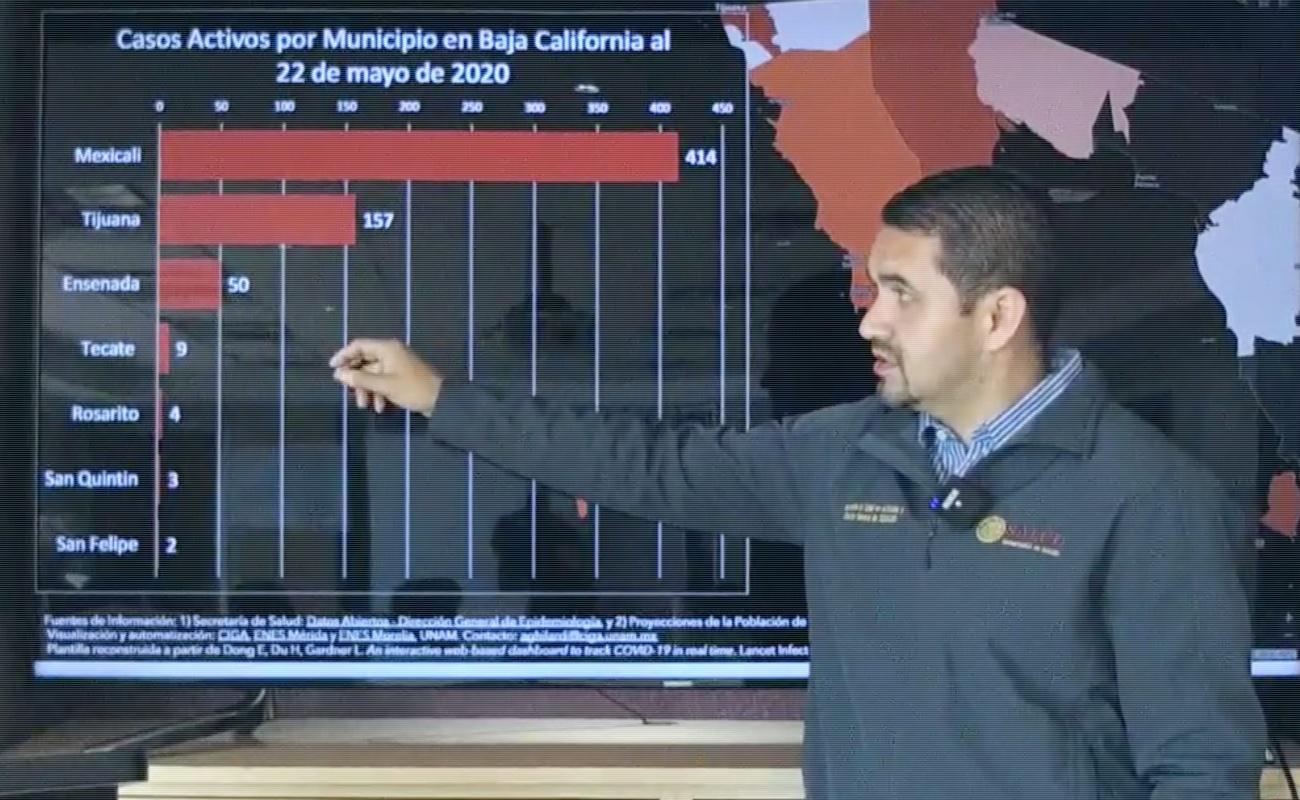 Baja California supera los 4 mil casos confirmados Covid-19